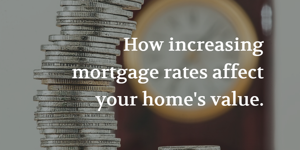 Increasing mortgage rates affect home value.
